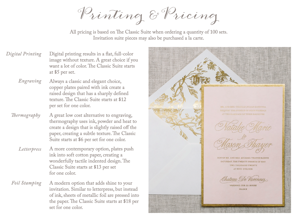 San diego wedding invitations sweet paper for Wedding invitation printing prices